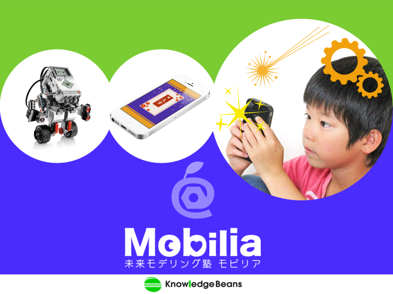 Mobilia for Mobilia wordpress theme